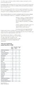 New private home sales rebound in Nov part 2