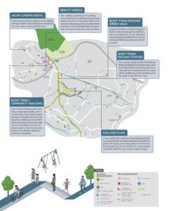 Leedon Green Bukit Timah URA Master Plan